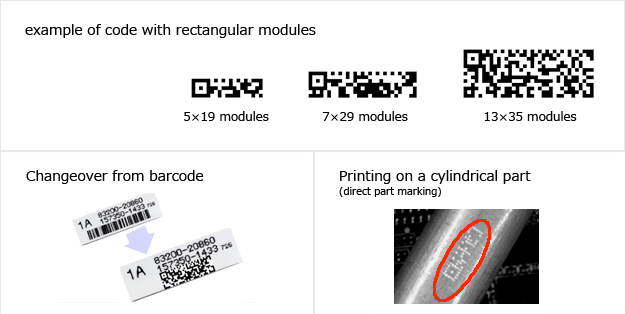 Types of QR Code - DefineSecurity